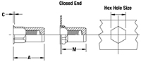 AETH-Closed-End-2